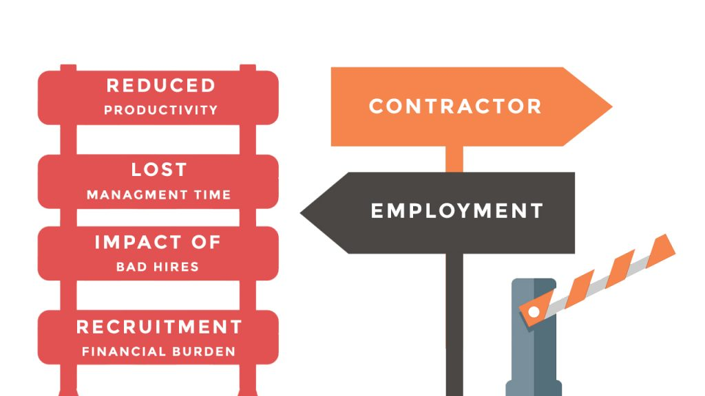 emplotment-vs-contractor-sign
