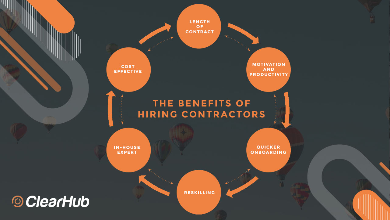 The-benefits-of-hiring-contractors