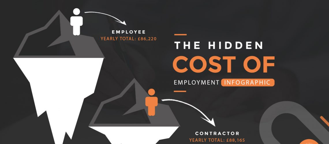 The-Hidden-Cost-of-Employment-Infographic-ClearHub